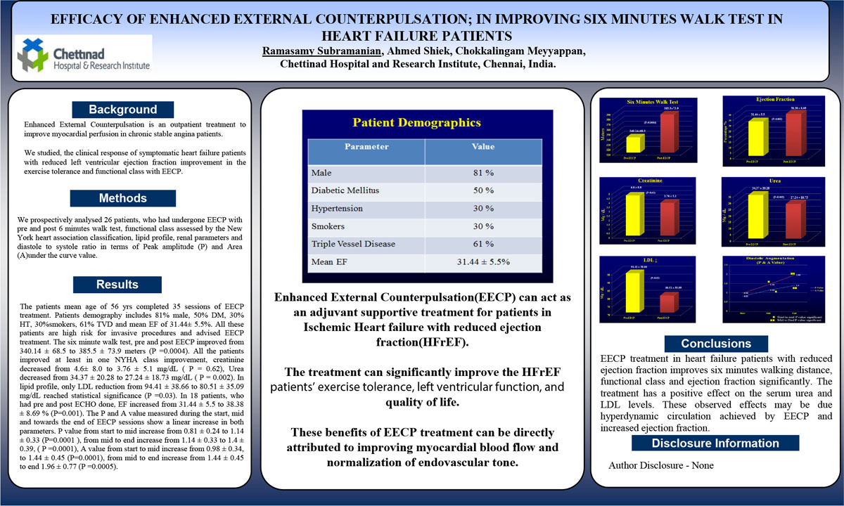 EFFICACY OF ENHANCED EXTERNAL COUNTERPULSATION
